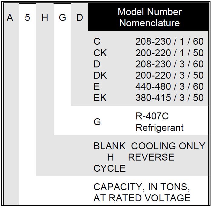 Aqua-Air Alpha Chiller model number nomenclature
