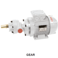 CEM Gear pump