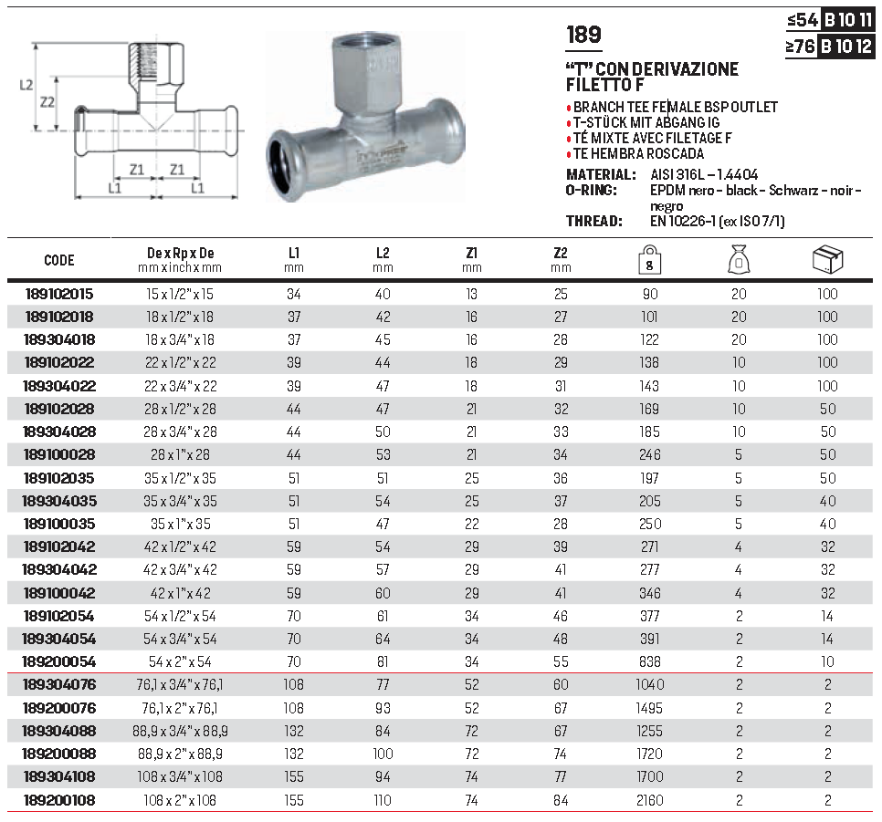 Spec Sheet for RACMET InoxPRES Branch Tee 316L
