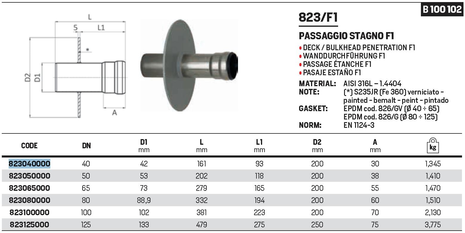 RACMET - Drain - 316L Deck / bulkhead penetration