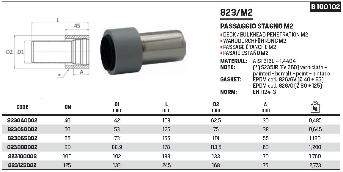 RACMET - Drain - Deck / bulkhead penetration M2