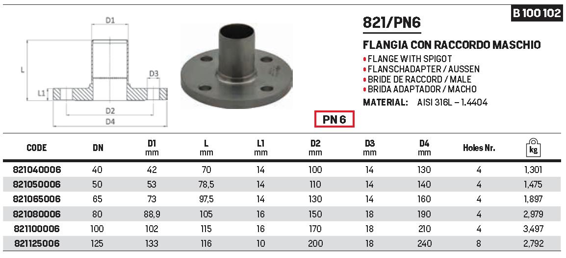 RACMET - Drain - 316L Flange with spigot PN6