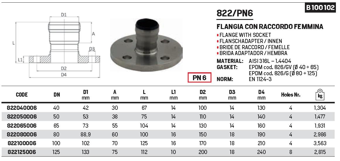 RACMET - Drain - Flange with socket PN6